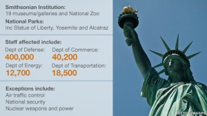 _70210213_us_government_shutdown_624