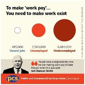 welfare_benefits